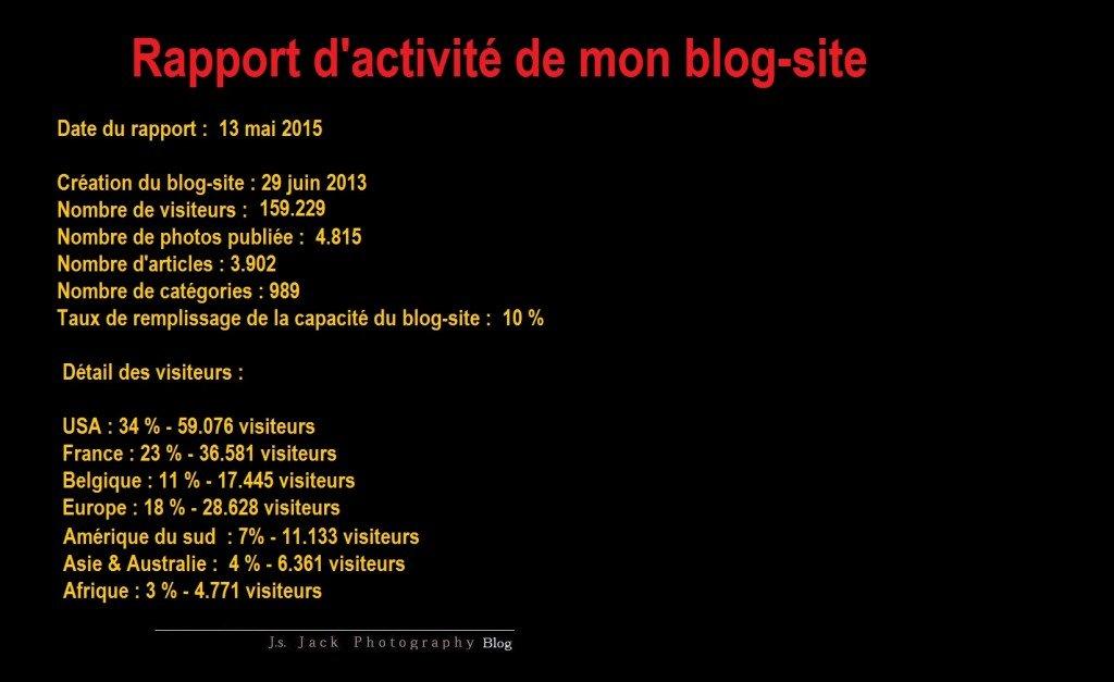 Rapport Blog 13.05.2015